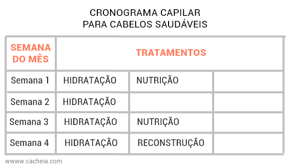 cronograma capilar para cabelos saudáveis cacheia.com