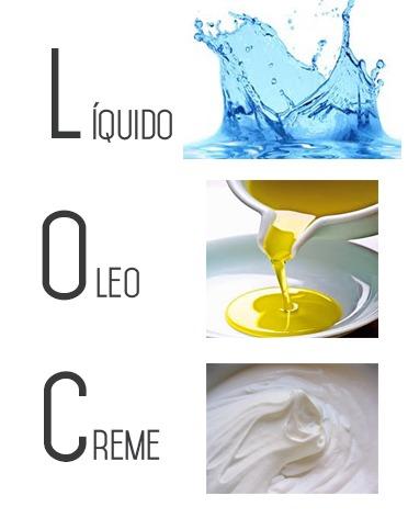Como deixar o cabelo ondulado mais definido com a técnica LOC