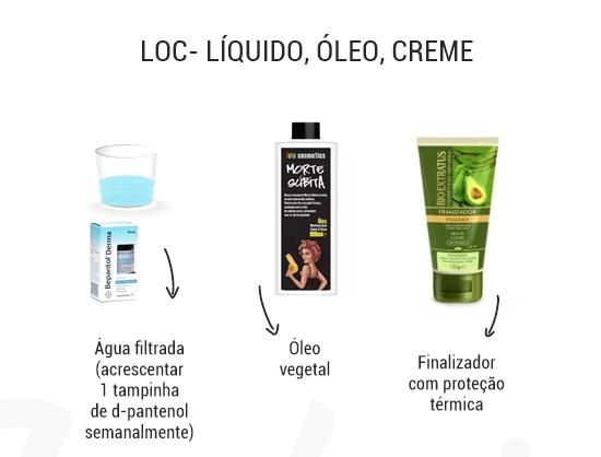 cachos no inverno: imagem contém dicas de método LOC: líquido, óleo e creme